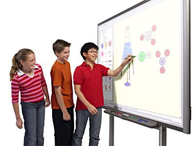 Surrey SMART board installers at competitive prices